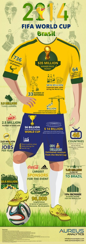 You might be taken aback  by some of these figures!